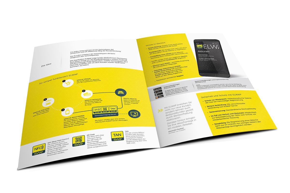 Verkaufsunterlagen für ELWAP - den elektronischen Sammelpass