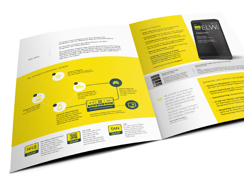Gestaltung der Verkaufs- und Präsentationsunterlagen von ELWAP - dem elektronischen Sammelpass.